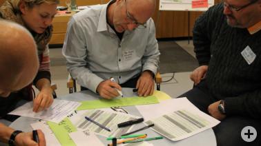Workshops Naturparkplan