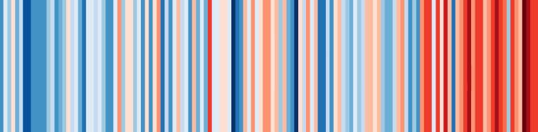 Warming Stripes Deutschland 1881 - 2017
